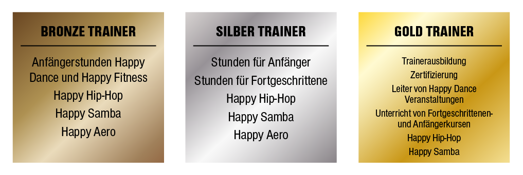 Trainer Ausbildung Happy Dance-01